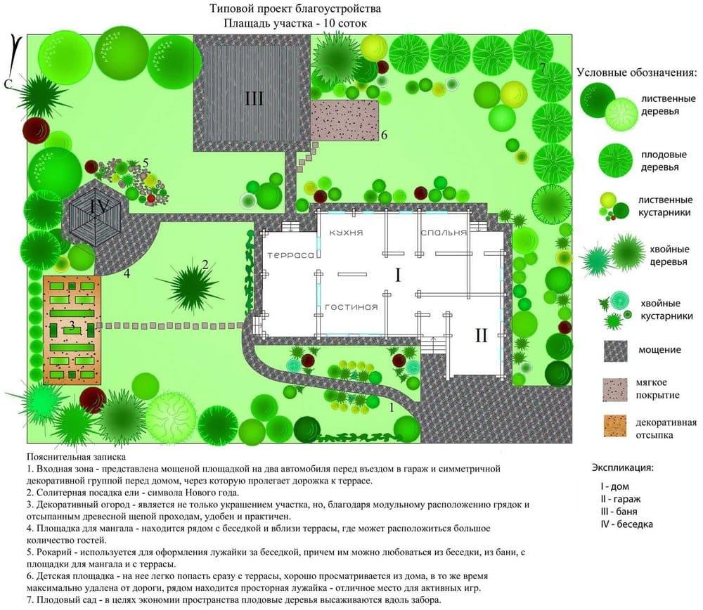 Вариант планировки участка под строительство