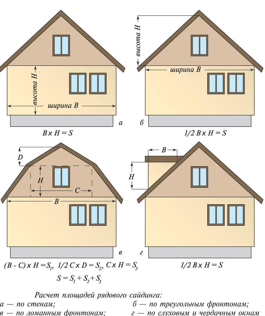 формула расчета сайдинга