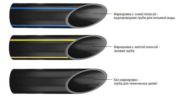 Труба ПНД для электрического кабеля