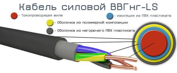 устройство кабеля ВВГ-нг-ls