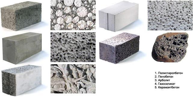 Какой бетон нужен для фундамента - классификация бетона
