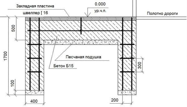арматурный каркас фундамента для откатных ворот