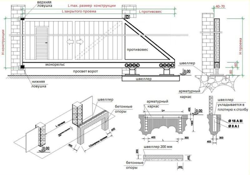 чертеж откатных ворот с общими размерами