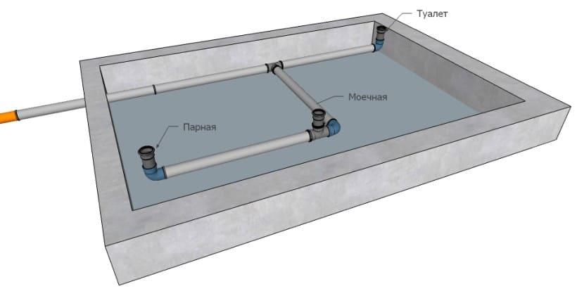 Схема слива воды в бане