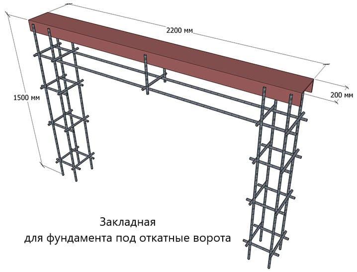 закладная для фундамента под откатные ворота