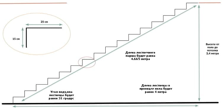 маршевая лестница пример расчета