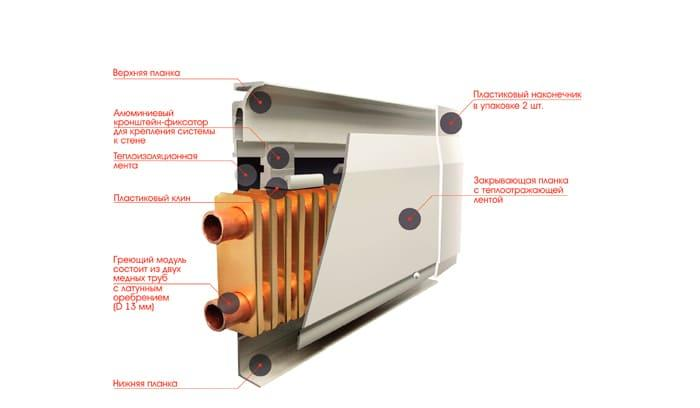 плинтусный радиатор