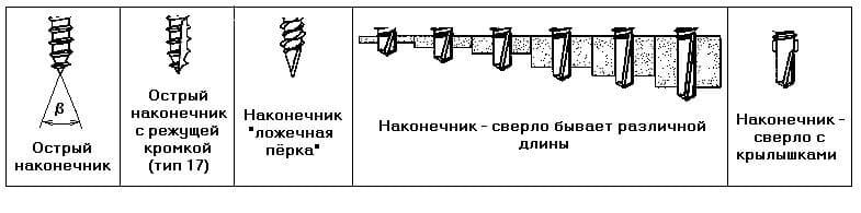 Типы наконечников саморезов